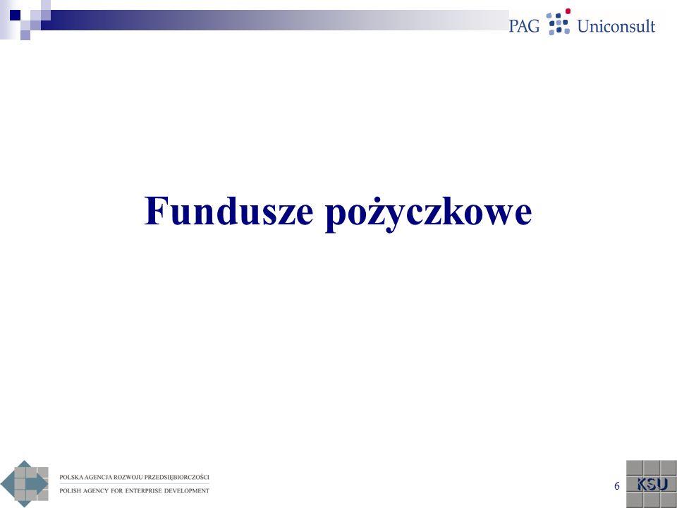 Fundusze pożyczkowe