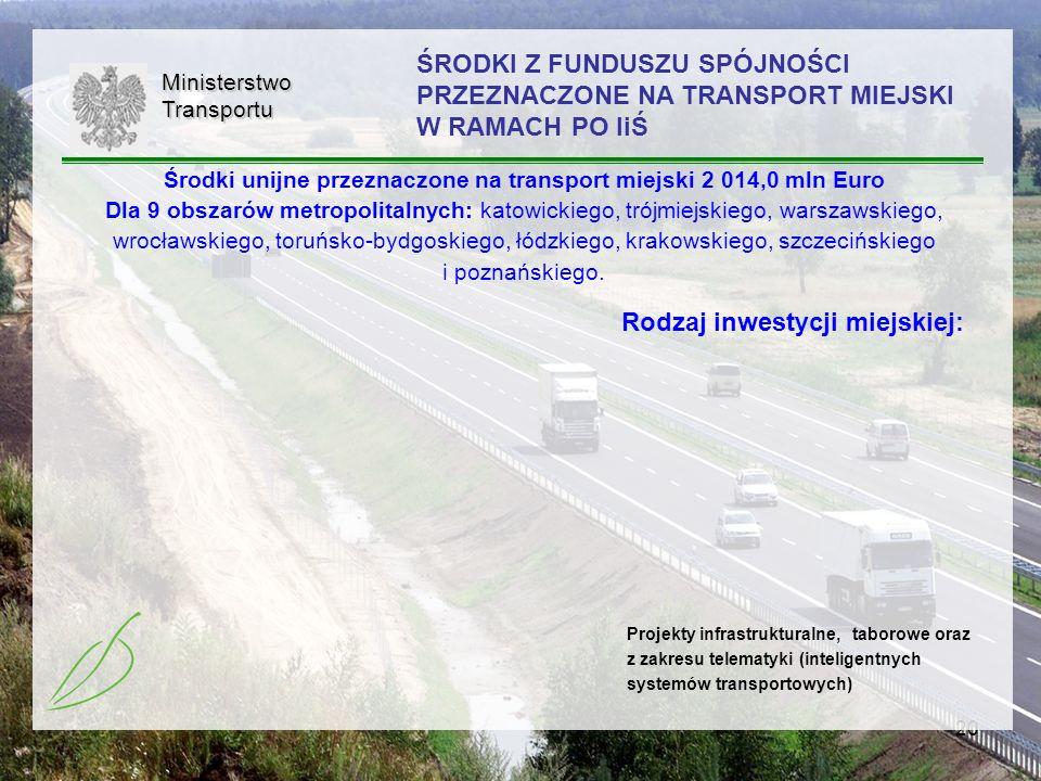 Środki unijne przeznaczone na transport miejski 2 014,0 mln Euro