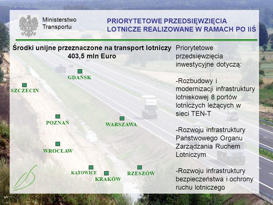 Środki unijne przeznaczone na transport lotniczy