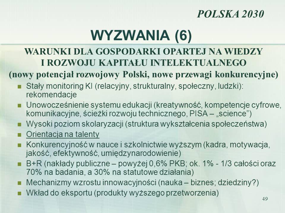 WYZWANIA (6) POLSKA 2030 WARUNKI DLA GOSPODARKI OPARTEJ NA WIEDZY