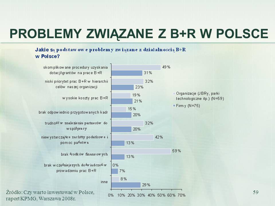 PROBLEMY ZWIĄZANE Z B+R W POLSCE