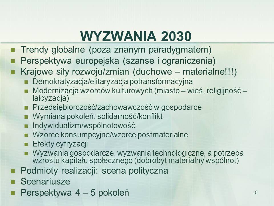 WYZWANIA 2030 Trendy globalne (poza znanym paradygmatem)