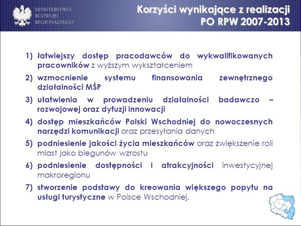 Korzyści wynikające z realizacji PO RPW 2007-2013