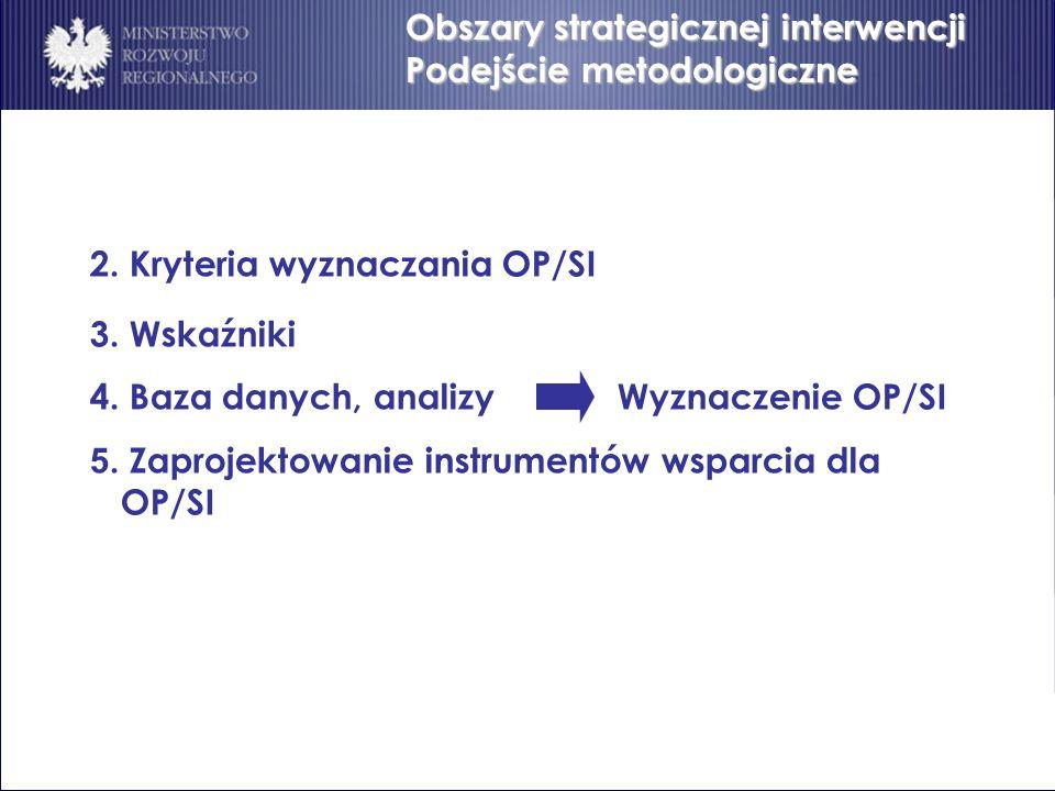 Obszary strategicznej interwencji Podejście metodologiczne