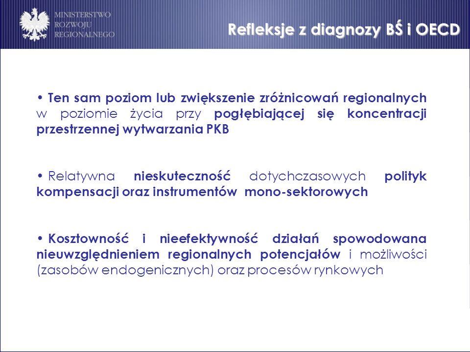Refleksje z diagnozy BŚ i OECD