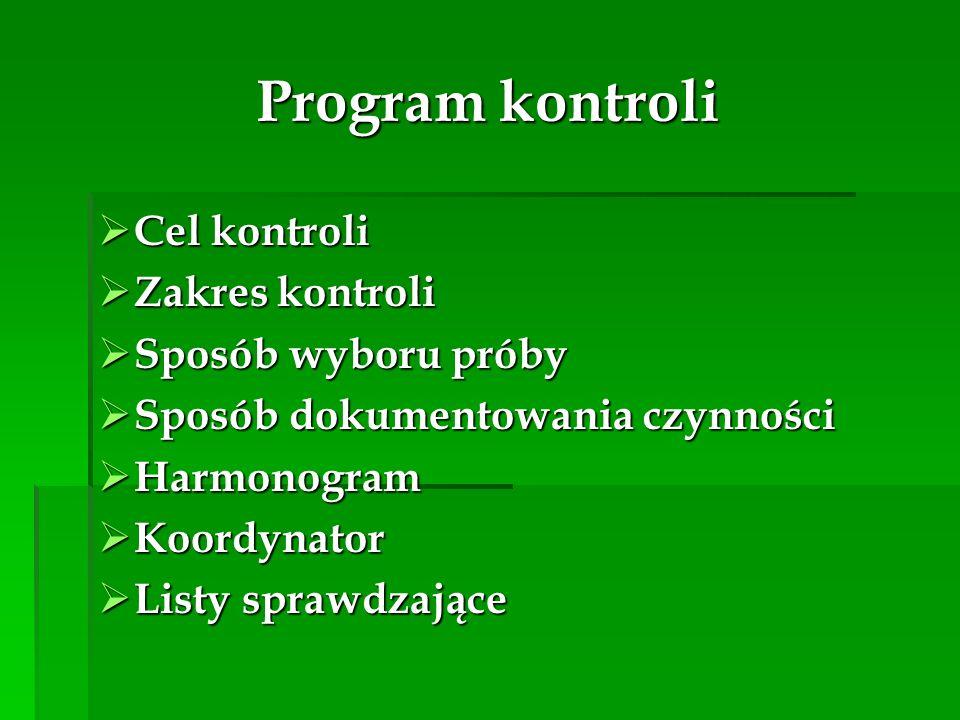 Program kontroli Cel kontroli Zakres kontroli Sposób wyboru próby