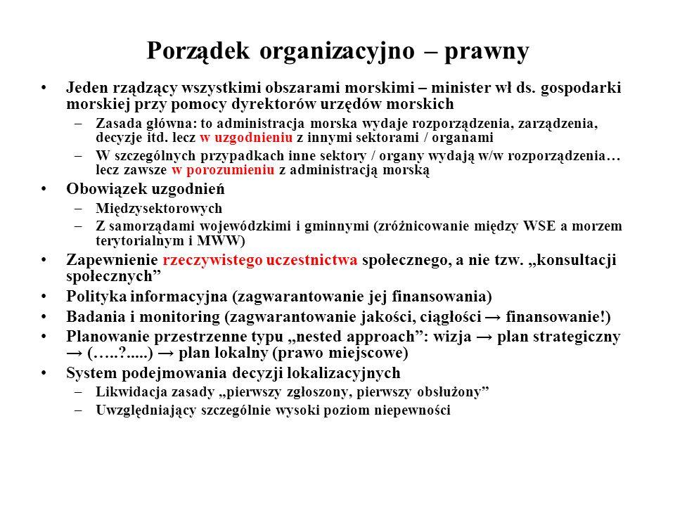 Porządek organizacyjno – prawny