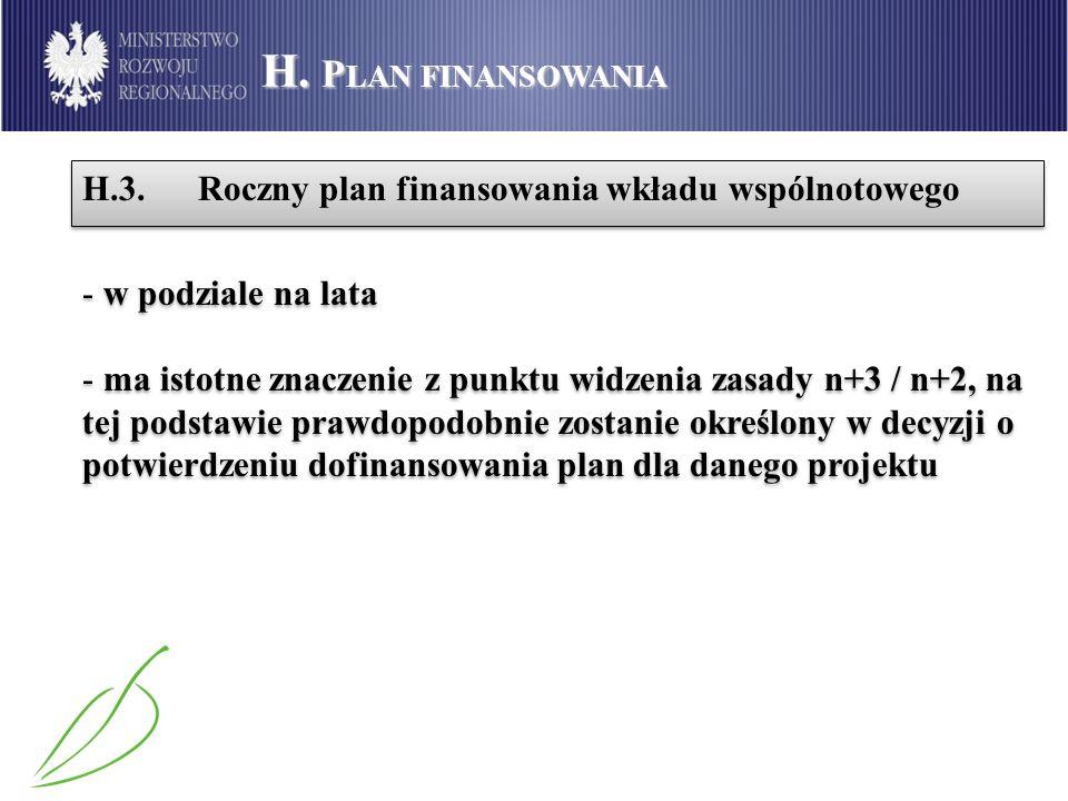 H. Plan finansowania H.3. Roczny plan finansowania wkładu wspólnotowego. w podziale na lata.