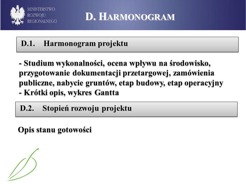 D. Harmonogram D.1. Harmonogram projektu