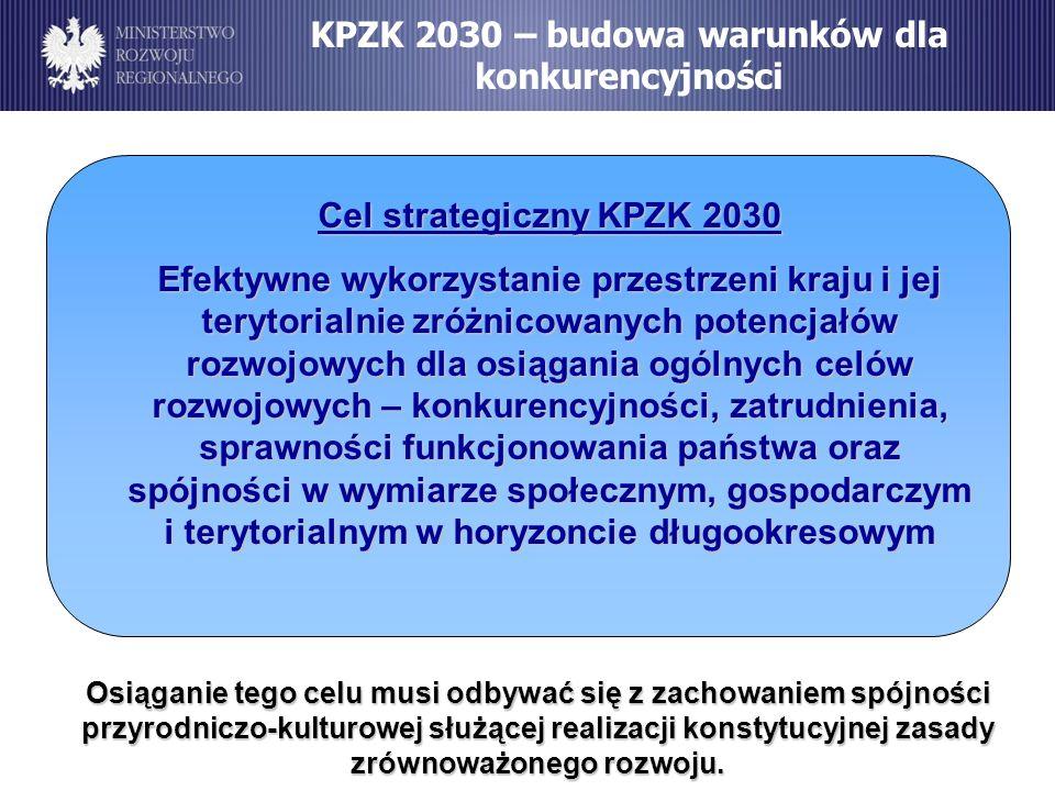 KPZK 2030 – budowa warunków dla konkurencyjności