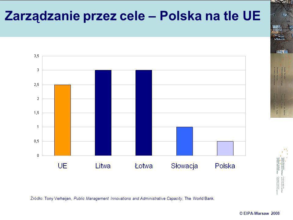 Zarządzanie przez cele – Polska na tle UE