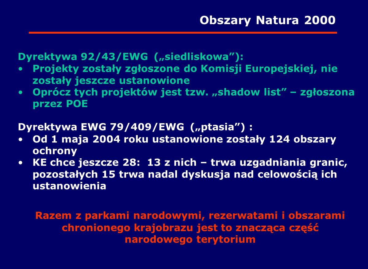 """Obszary Natura 2000 Dyrektywa 92/43/EWG (""""siedliskowa ): Projekty zostały zgłoszone do Komisji Europejskiej, nie zostały jeszcze ustanowione."""
