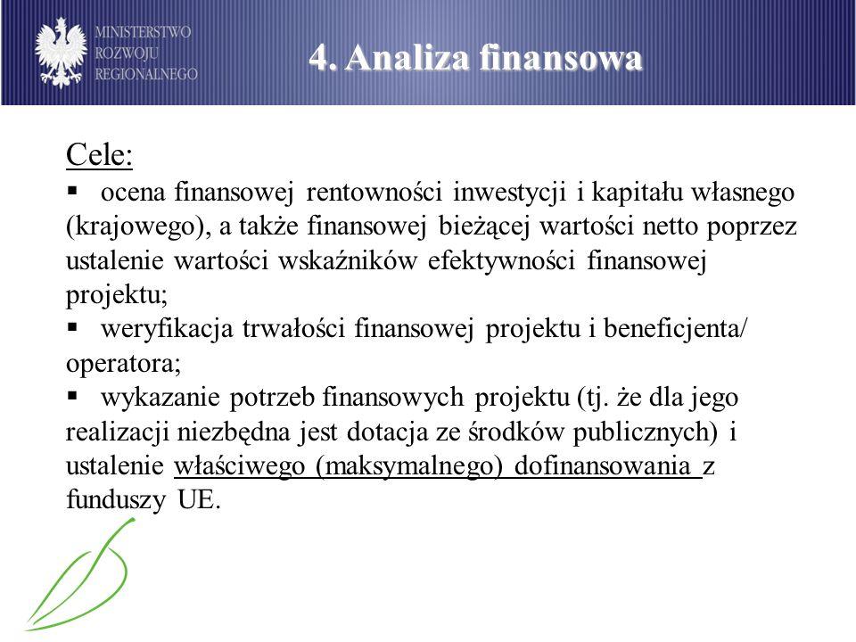 4. Analiza finansowa Cele: