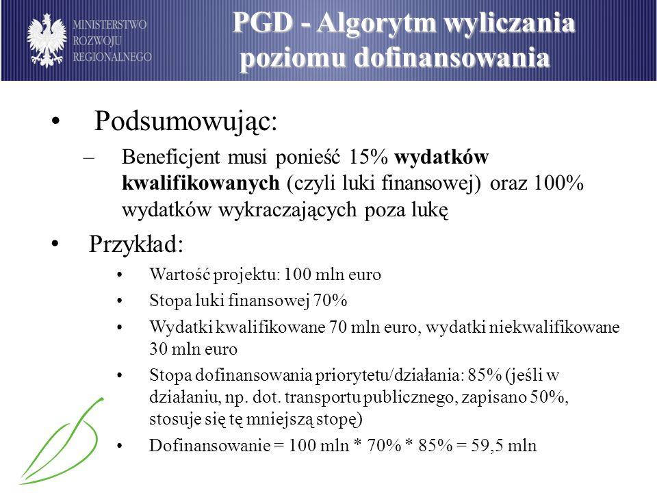 PGD - Algorytm wyliczania poziomu dofinansowania