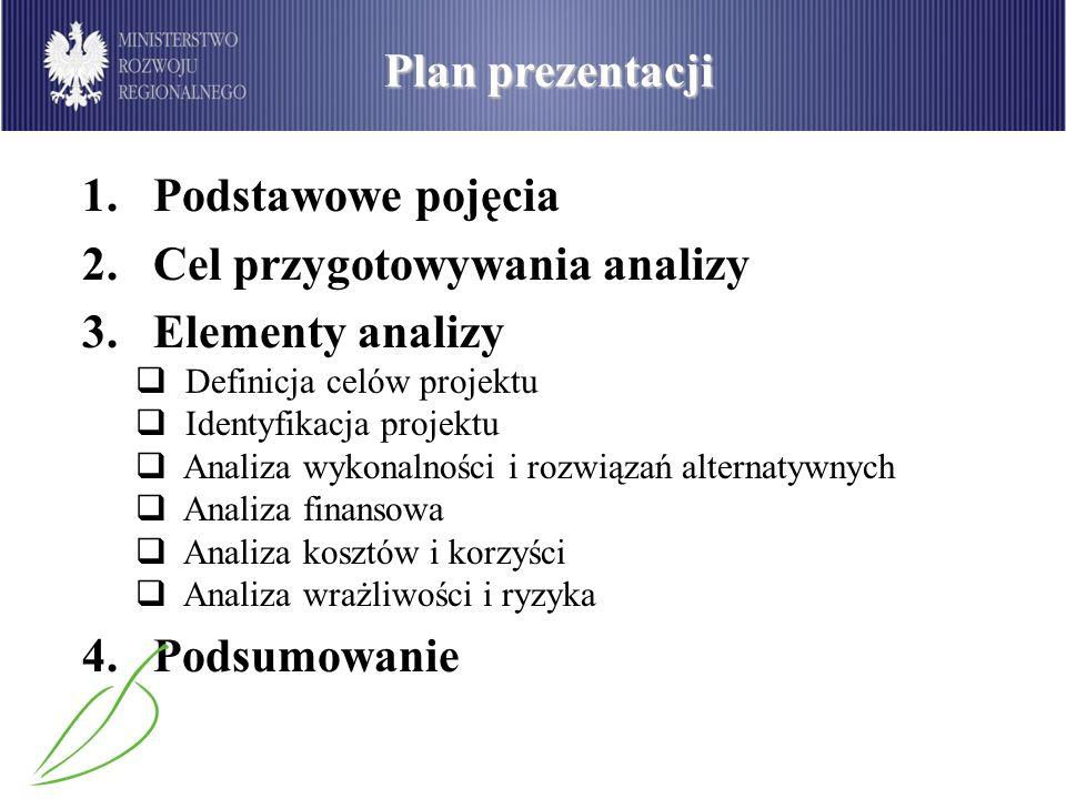 Cel przygotowywania analizy Elementy analizy
