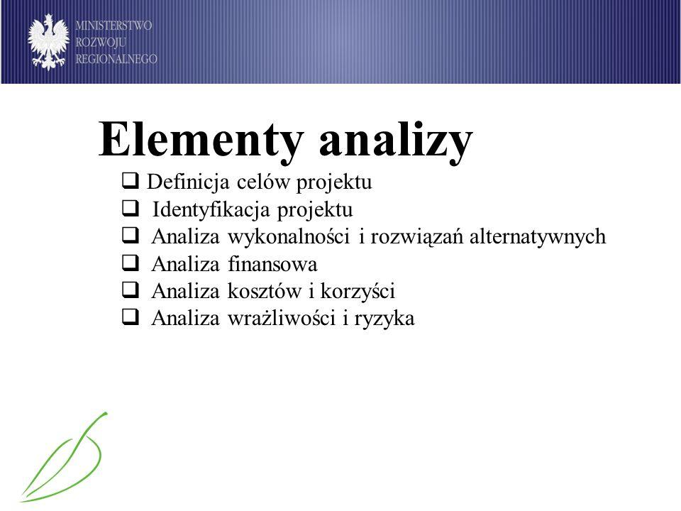 Elementy analizy Definicja celów projektu Identyfikacja projektu