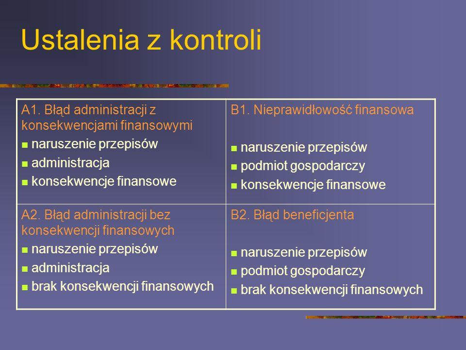 Ustalenia z kontroli A1. Błąd administracji z konsekwencjami finansowymi. naruszenie przepisów. administracja.