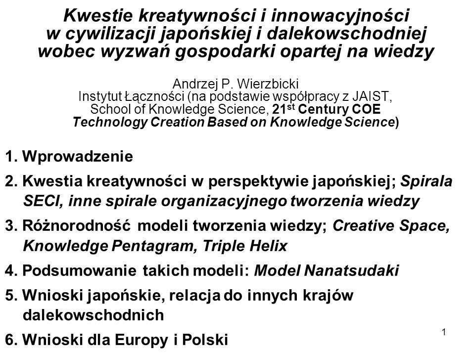 Kwestie kreatywności i innowacyjności w cywilizacji japońskiej i dalekowschodniej wobec wyzwań gospodarki opartej na wiedzy Andrzej P. Wierzbicki Instytut Łączności (na podstawie współpracy z JAIST, School of Knowledge Science, 21st Century COE Technology Creation Based on Knowledge Science)