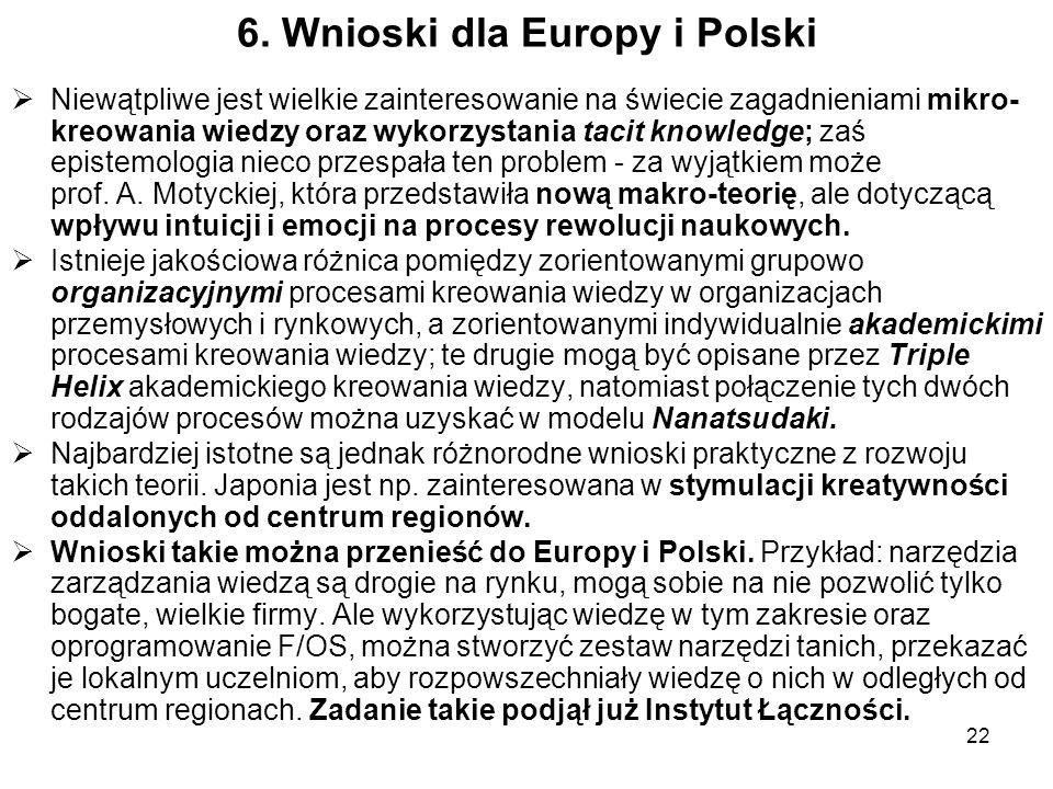 6. Wnioski dla Europy i Polski