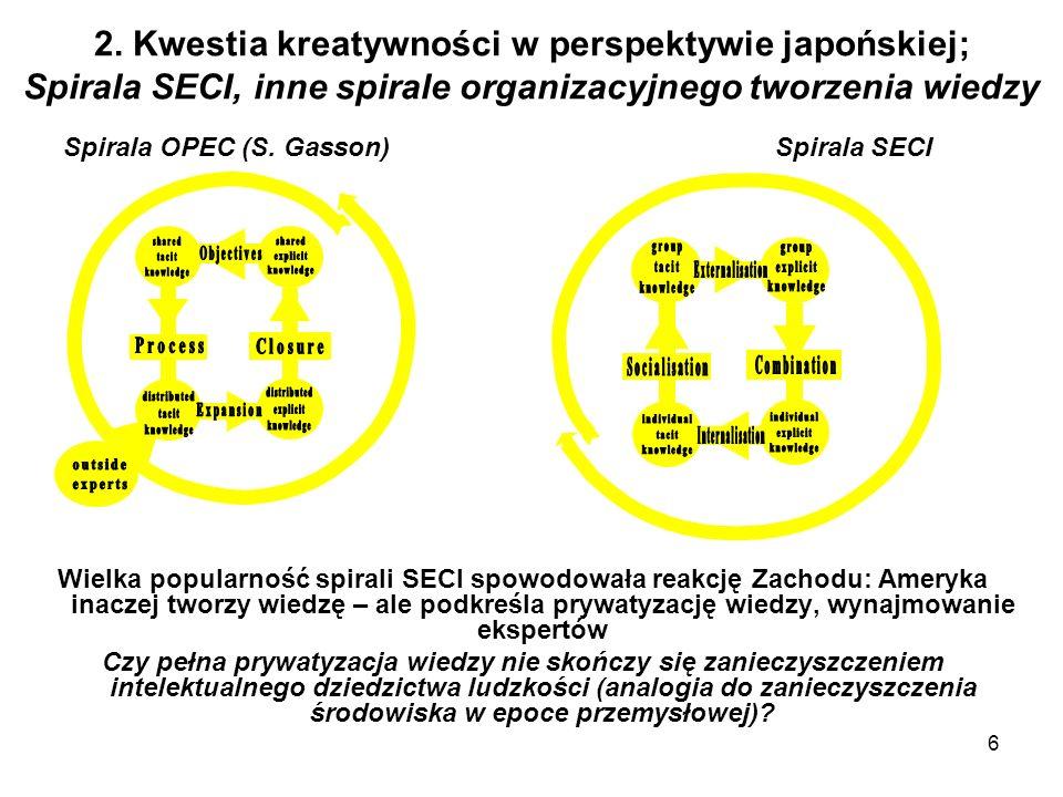 2. Kwestia kreatywności w perspektywie japońskiej; Spirala SECI, inne spirale organizacyjnego tworzenia wiedzy