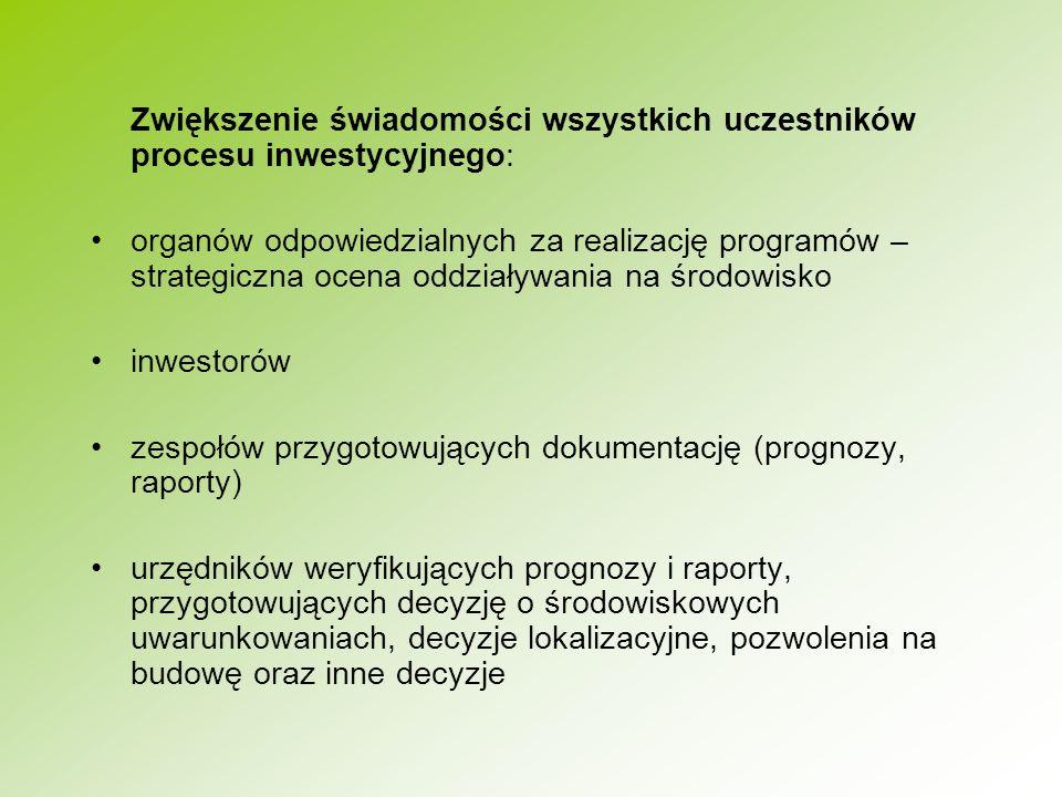 Zwiększenie świadomości wszystkich uczestników procesu inwestycyjnego: