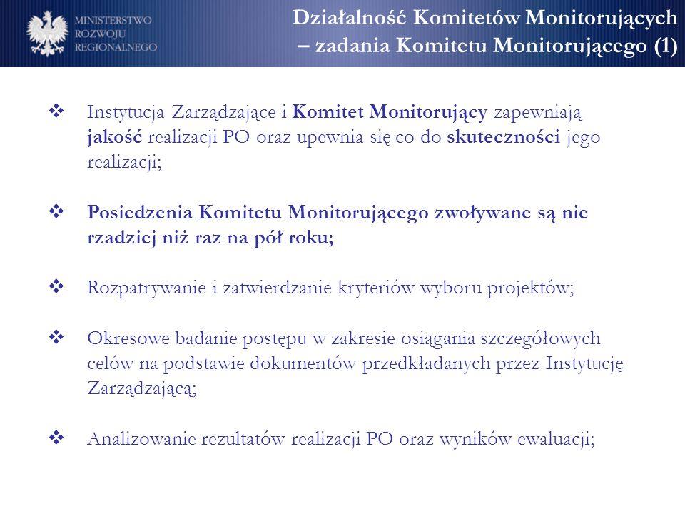 Działalność Komitetów Monitorujących – zadania Komitetu Monitorującego (1)