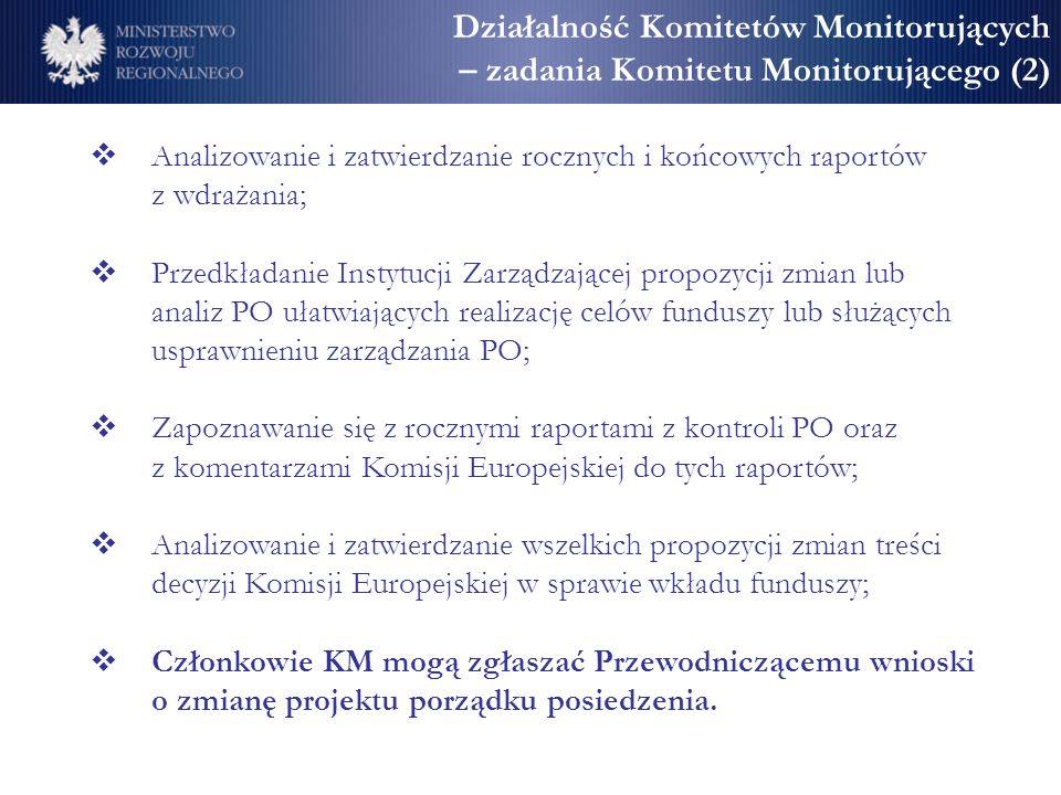 Działalność Komitetów Monitorujących – zadania Komitetu Monitorującego (2)