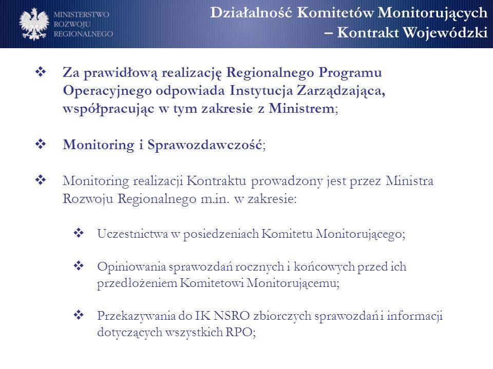 Działalność Komitetów Monitorujących – Kontrakt Wojewódzki