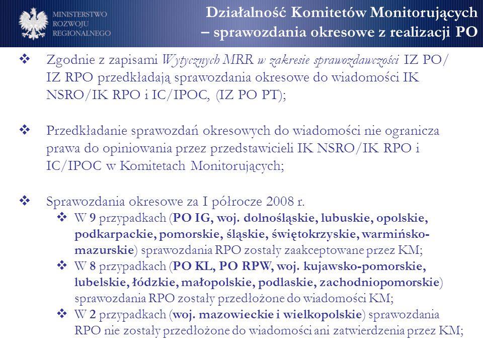 Działalność Komitetów Monitorujących – sprawozdania okresowe z realizacji PO