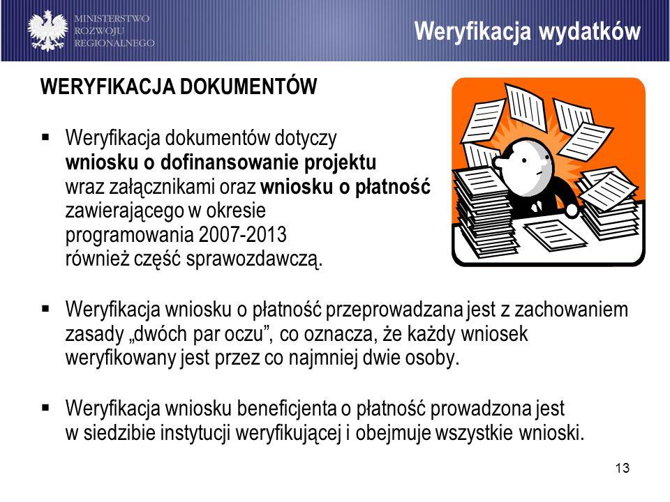 Weryfikacja wydatków WERYFIKACJA DOKUMENTÓW