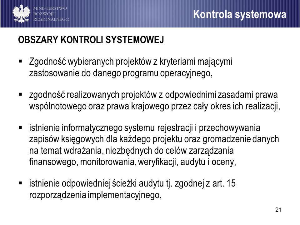 Kontrola systemowa OBSZARY KONTROLI SYSTEMOWEJ