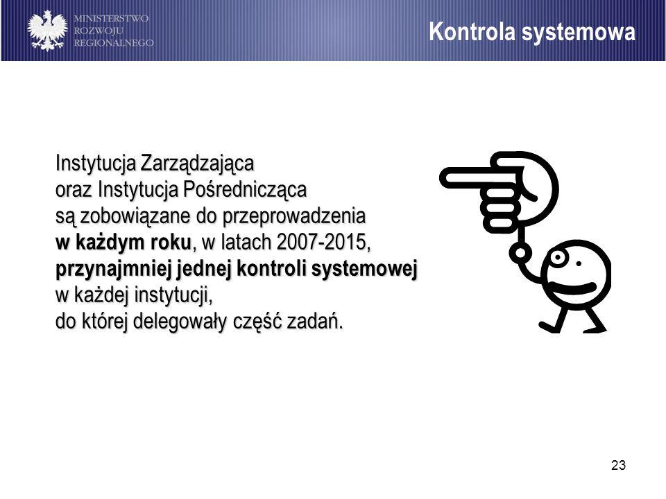 Kontrola systemowa