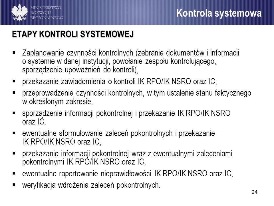 Kontrola systemowa ETAPY KONTROLI SYSTEMOWEJ