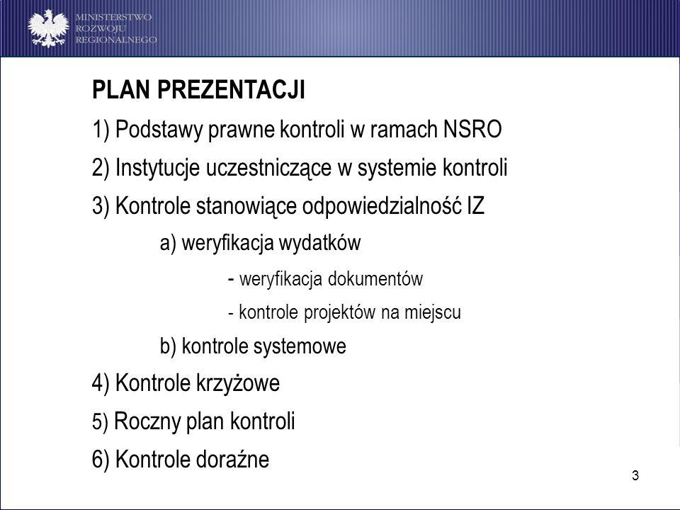 PLAN PREZENTACJI 1) Podstawy prawne kontroli w ramach NSRO