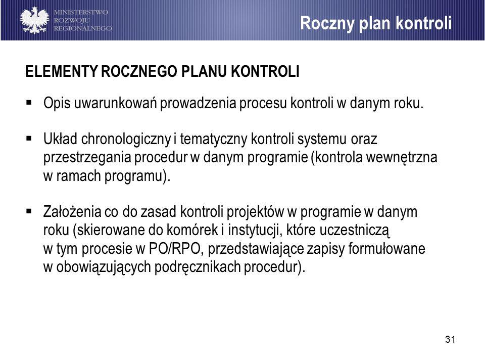 Roczny plan kontroli ELEMENTY ROCZNEGO PLANU KONTROLI