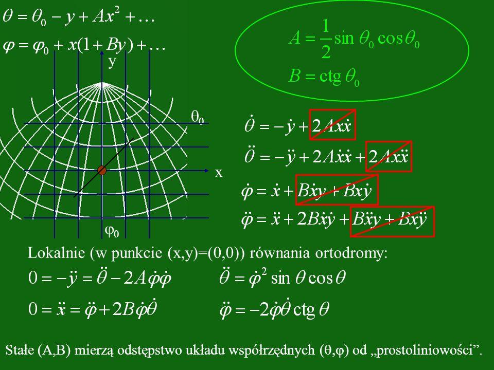 Lokalnie (w punkcie (x,y)=(0,0)) równania ortodromy:
