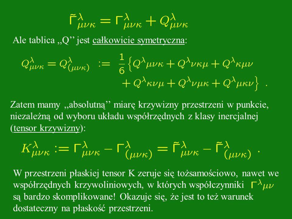 Ale tablica ,,Q'' jest całkowicie symetryczna: