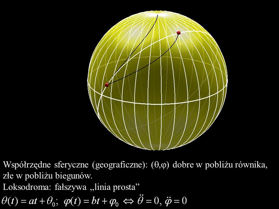 Współrzędne sferyczne (geograficzne): (,) dobre w pobliżu równika, złe w pobliżu biegunów.