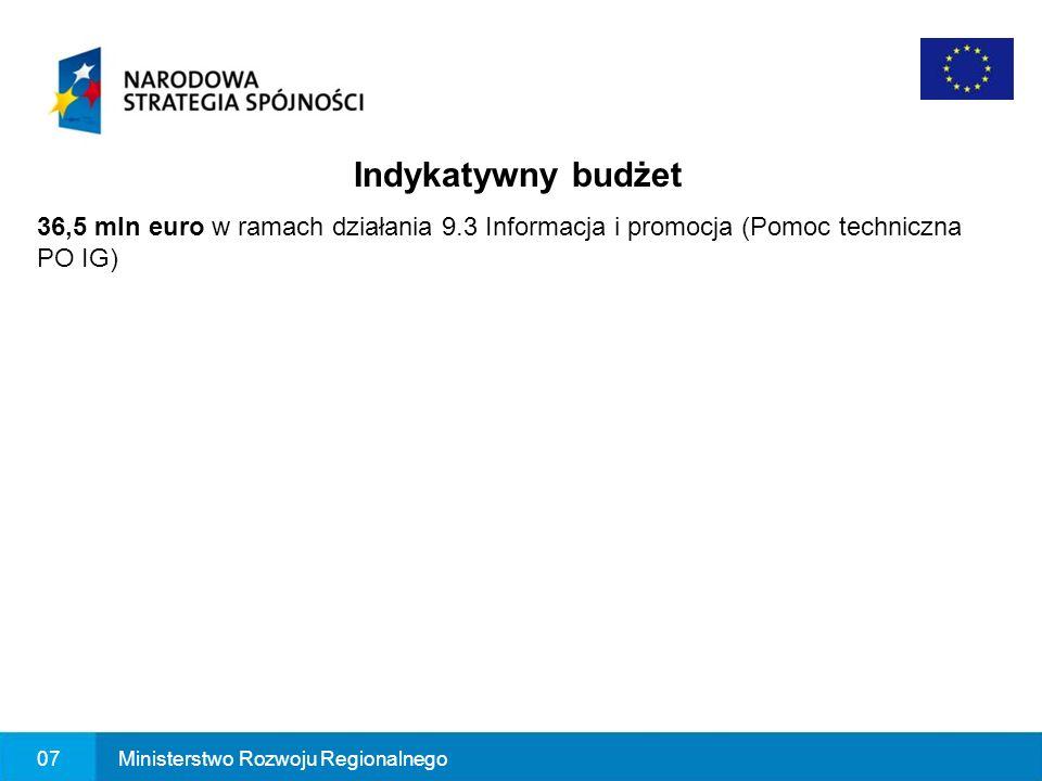 Indykatywny budżet 36,5 mln euro w ramach działania 9.3 Informacja i promocja (Pomoc techniczna PO IG)