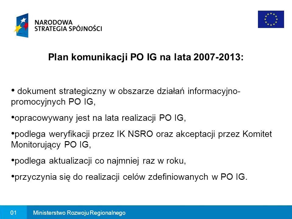 Plan komunikacji PO IG na lata 2007-2013: