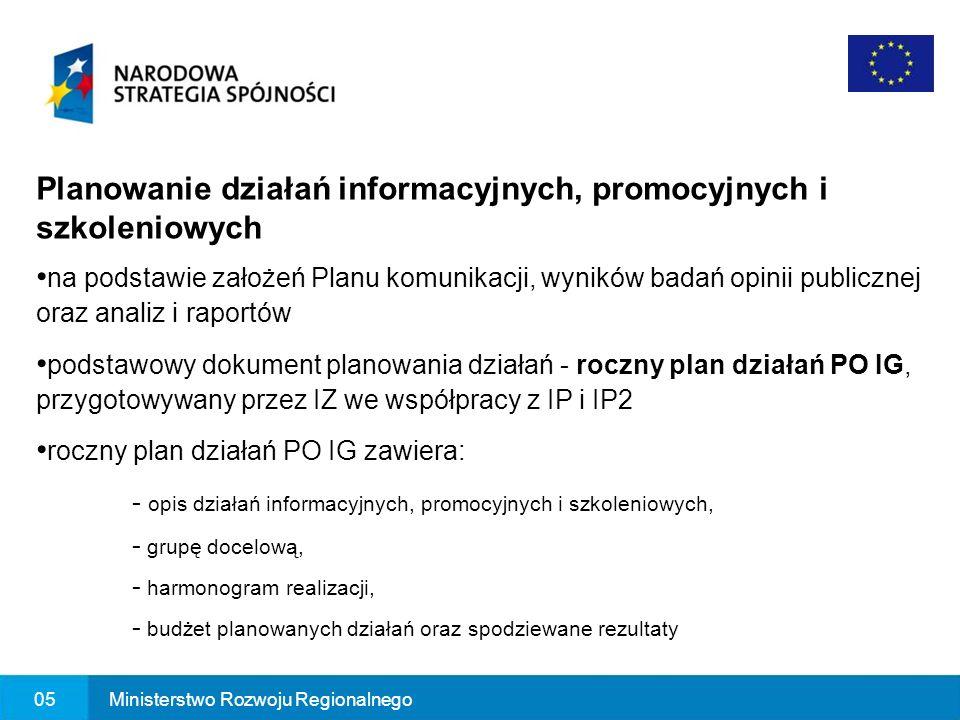 Planowanie działań informacyjnych, promocyjnych i szkoleniowych