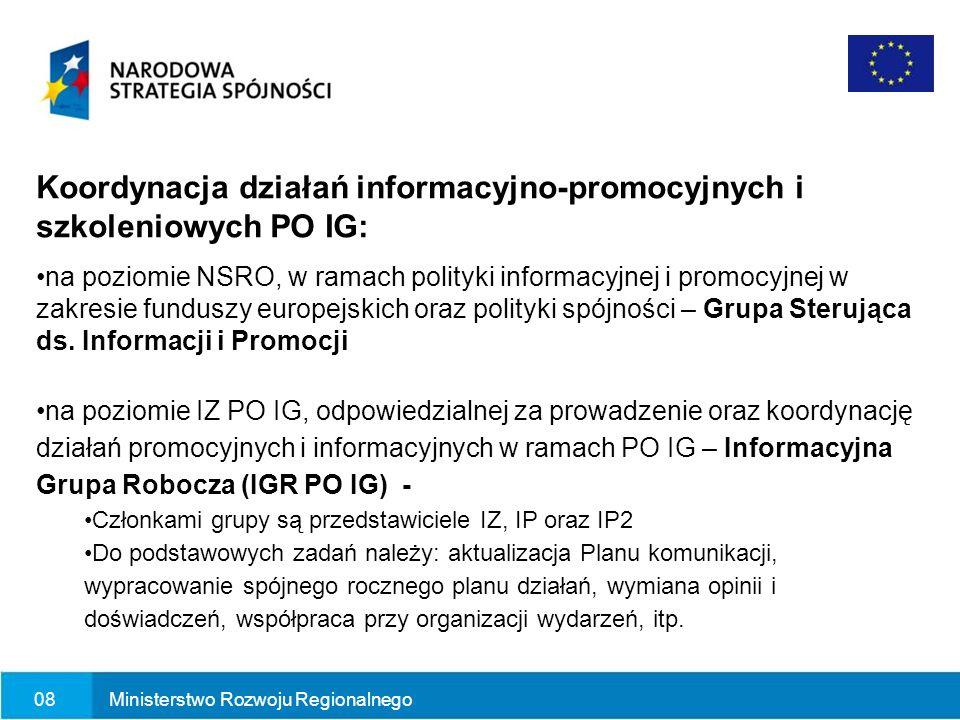 Koordynacja działań informacyjno-promocyjnych i szkoleniowych PO IG: