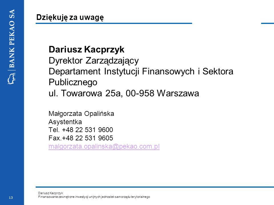 Dyrektor Zarządzający