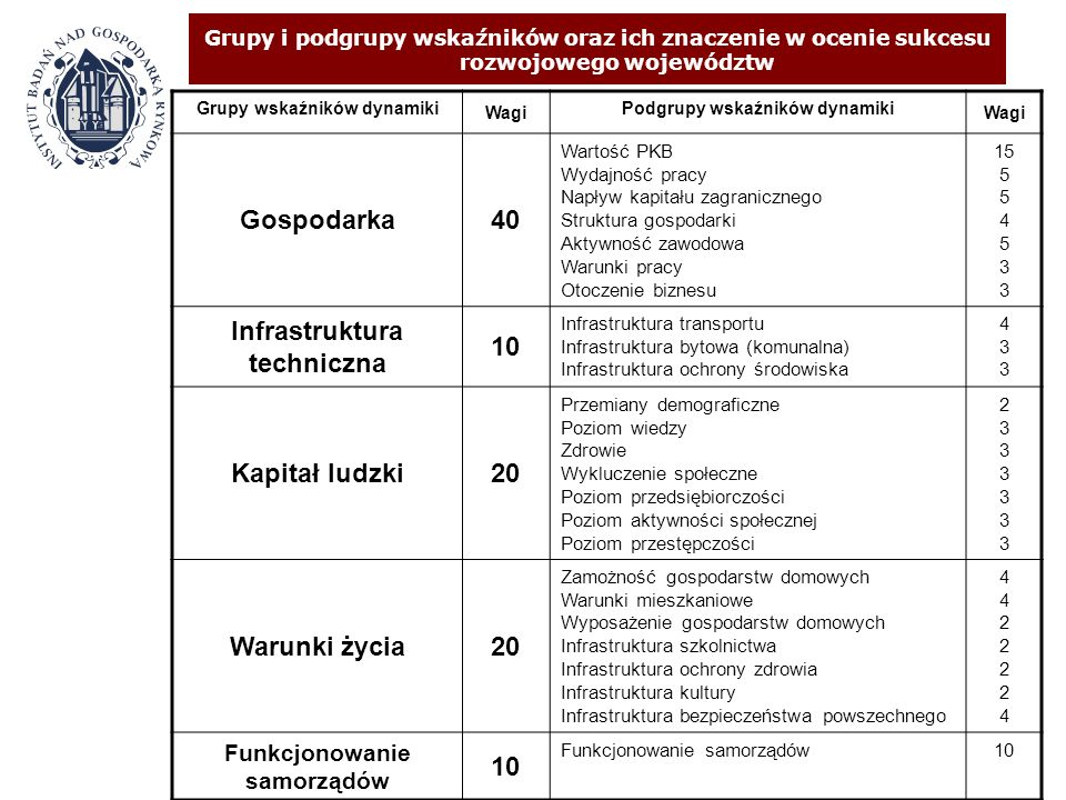 Infrastruktura techniczna 10