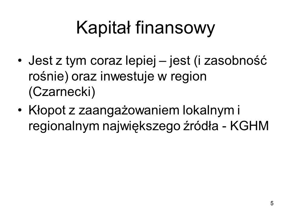 Kapitał finansowyJest z tym coraz lepiej – jest (i zasobność rośnie) oraz inwestuje w region (Czarnecki)