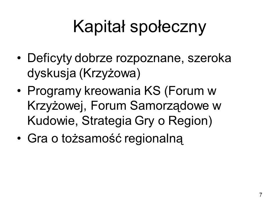 Kapitał społecznyDeficyty dobrze rozpoznane, szeroka dyskusja (Krzyżowa)