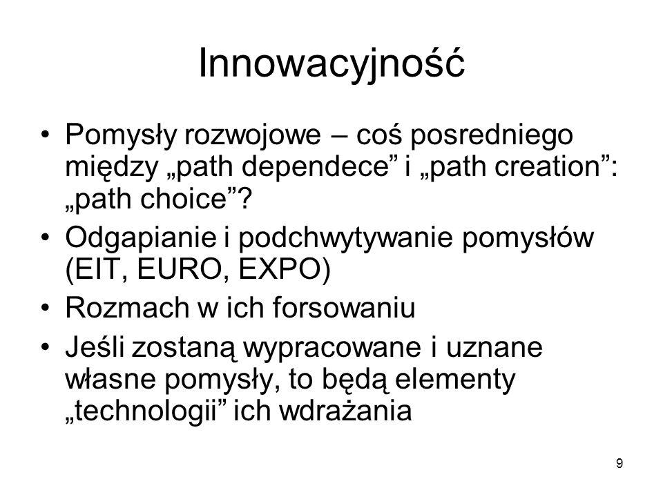 """Innowacyjność Pomysły rozwojowe – coś posredniego między """"path dependece i """"path creation : """"path choice"""