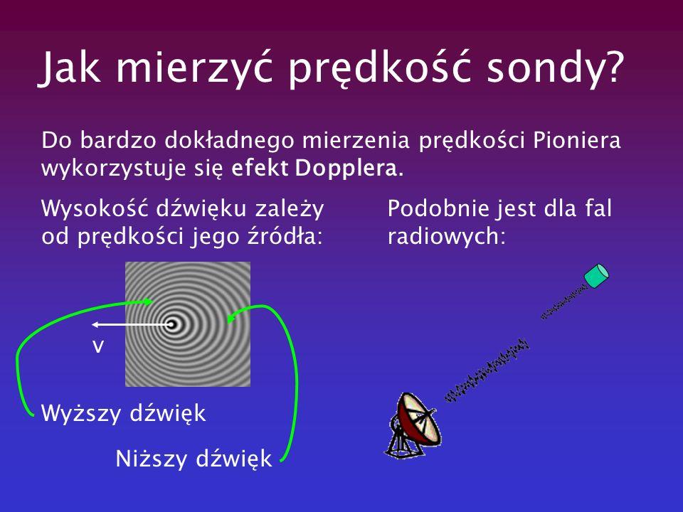 Jak mierzyć prędkość sondy