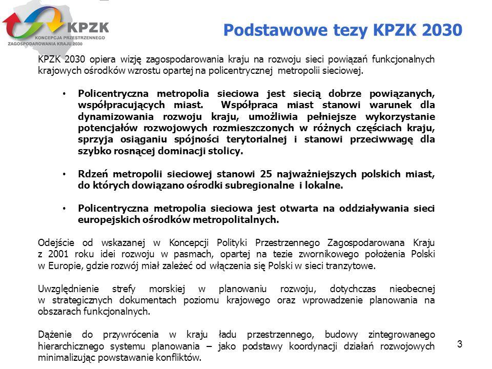 Podstawowe tezy KPZK 2030