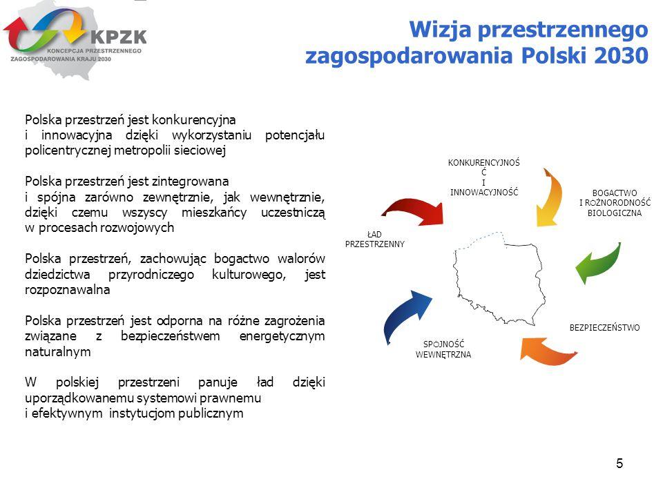 Wizja przestrzennego zagospodarowania Polski 2030
